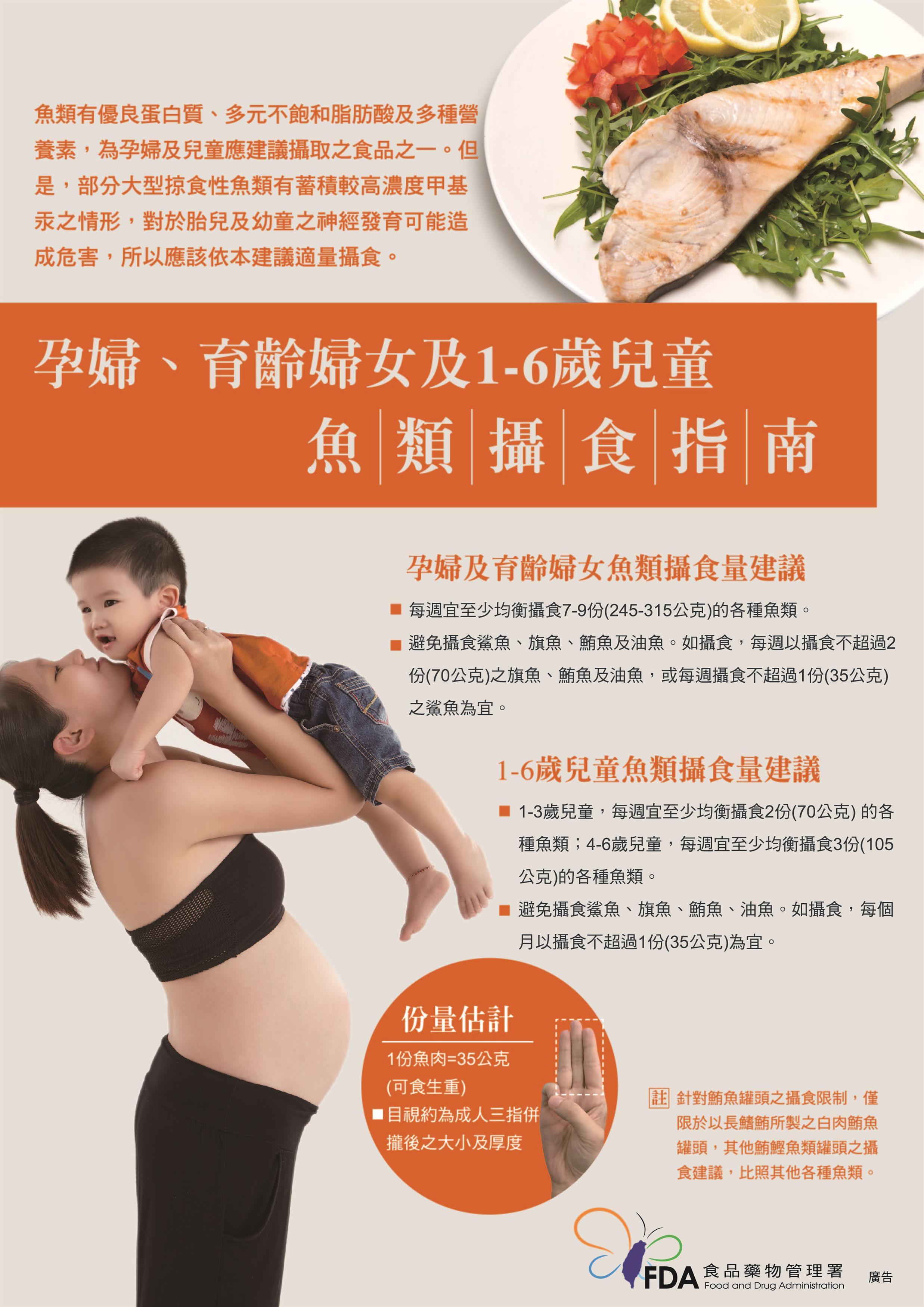 孕婦、育齡婦女及1-6歲兒童 魚類攝食指南