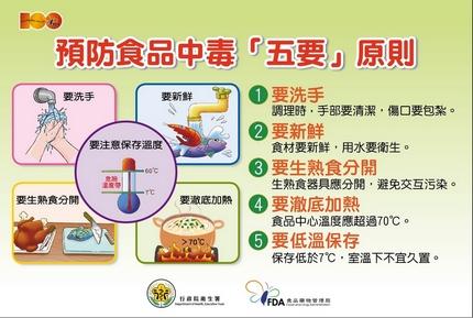預防食品中毒五要原則海報04
