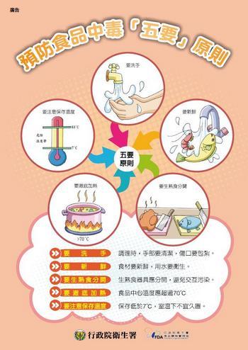 預防食品中毒五要原則海報02