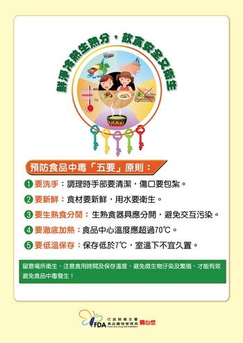 預防食品中毒五要原則海報03
